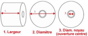 Dimensions des bobines de papier thermique